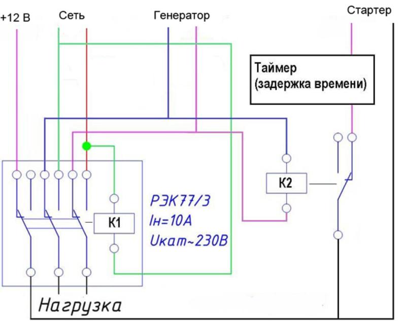 Схема резервного питания от генератора