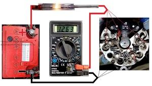 Чем проверить генератор